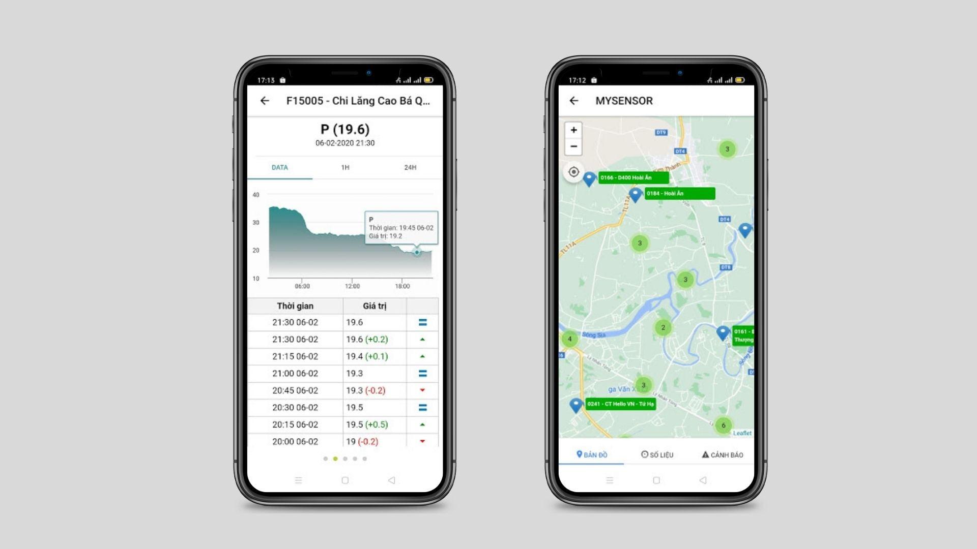showcase-Giám sát số liệu vận hành mạng trên bản đồ qua ứng dụng di động