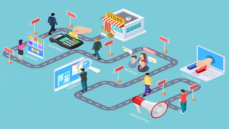 Hệ thống thông tin địa lý cung cấp thông tin tới nhà quản trị để vận hành điểm bán