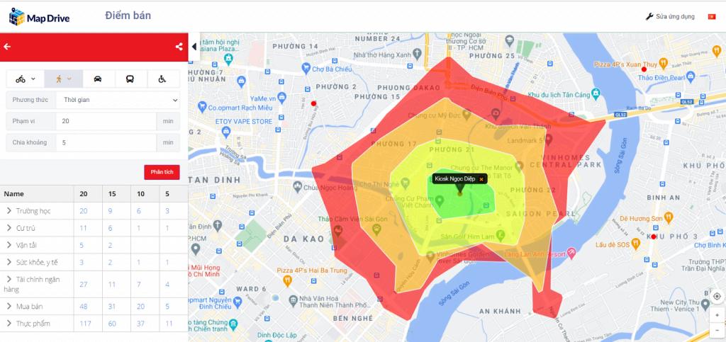 Bản đồ đánh giá điểm bán