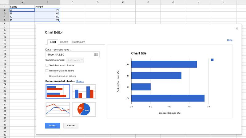 Công cụ trực quan hóa Google Charts